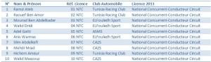 2liste_pilotes_tunisia_challenge2013