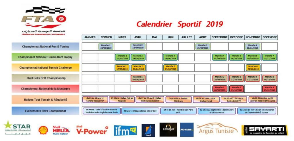 Calendrier Championnat Tunisien.Calendrier Sportif 2019 Federation Tunisienne De L Automobile